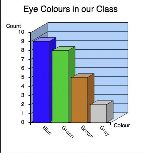Kudlian soft datasweet mac os x an eye colour graph in dataplot ccuart Choice Image